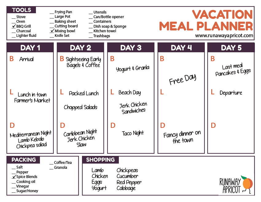 Free Vacation Meal Planner
